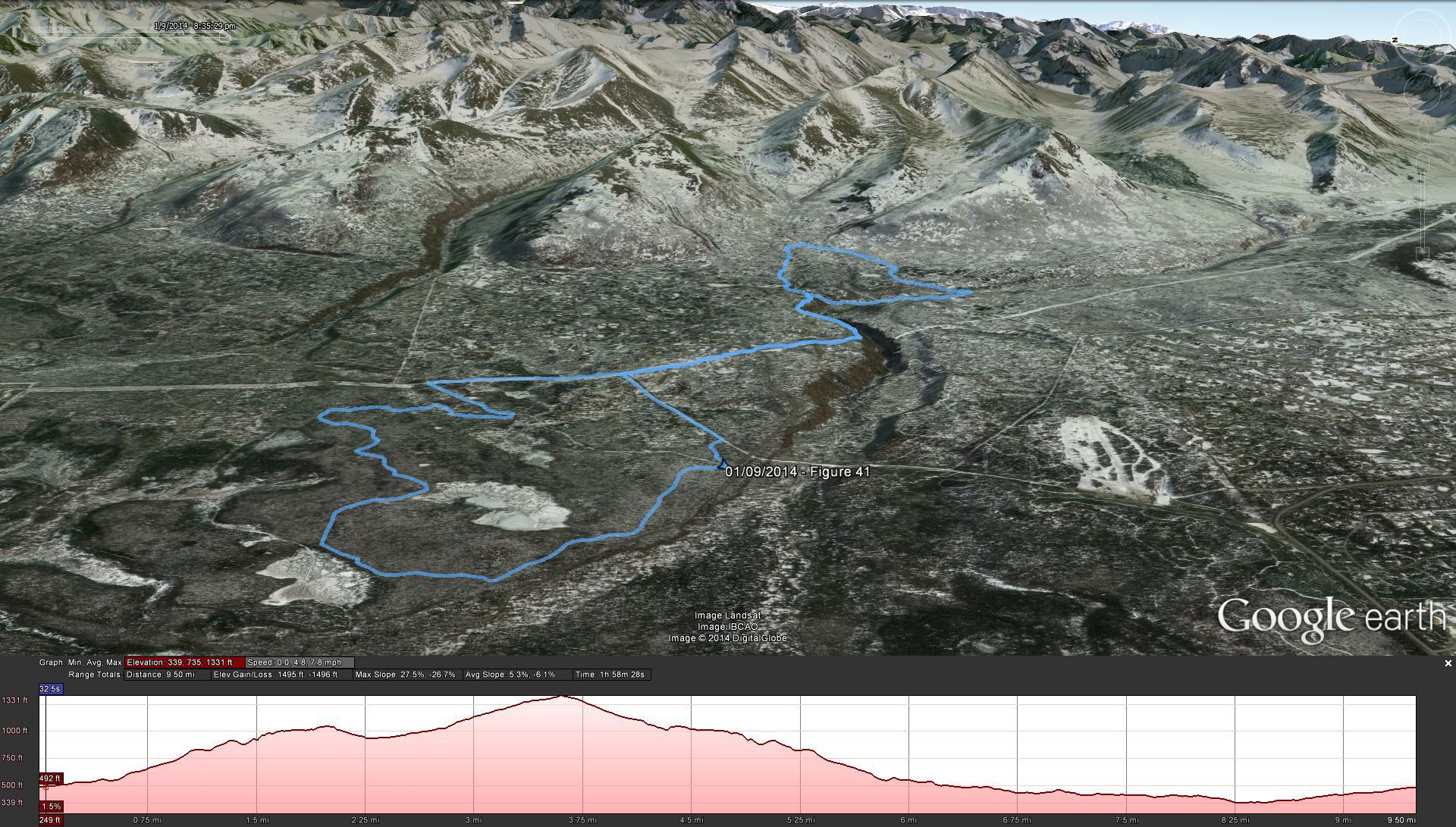 Figure 41 Route - 1/9/2014